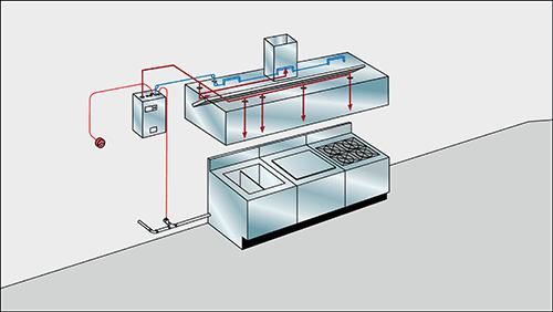 Ansul R 102 Wiring Diagram from accurex-cms-prod.azureedge.net