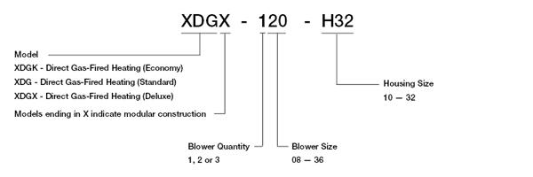 XDG_ModelDesignation