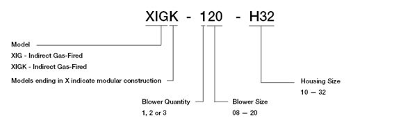 XIGX_ModelDesignation