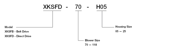 XKSFD-B_ModelDesignation