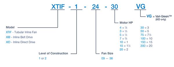 XTIF-VG_ModelDesignation