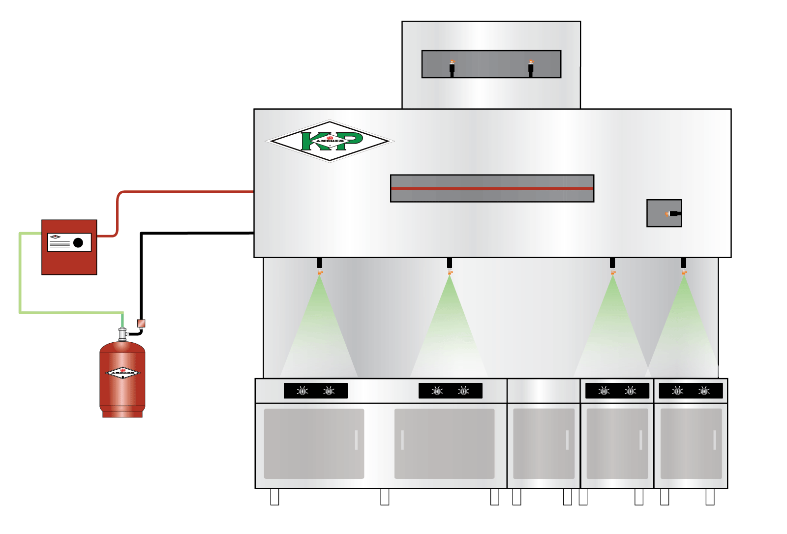 amerex kp module blockout