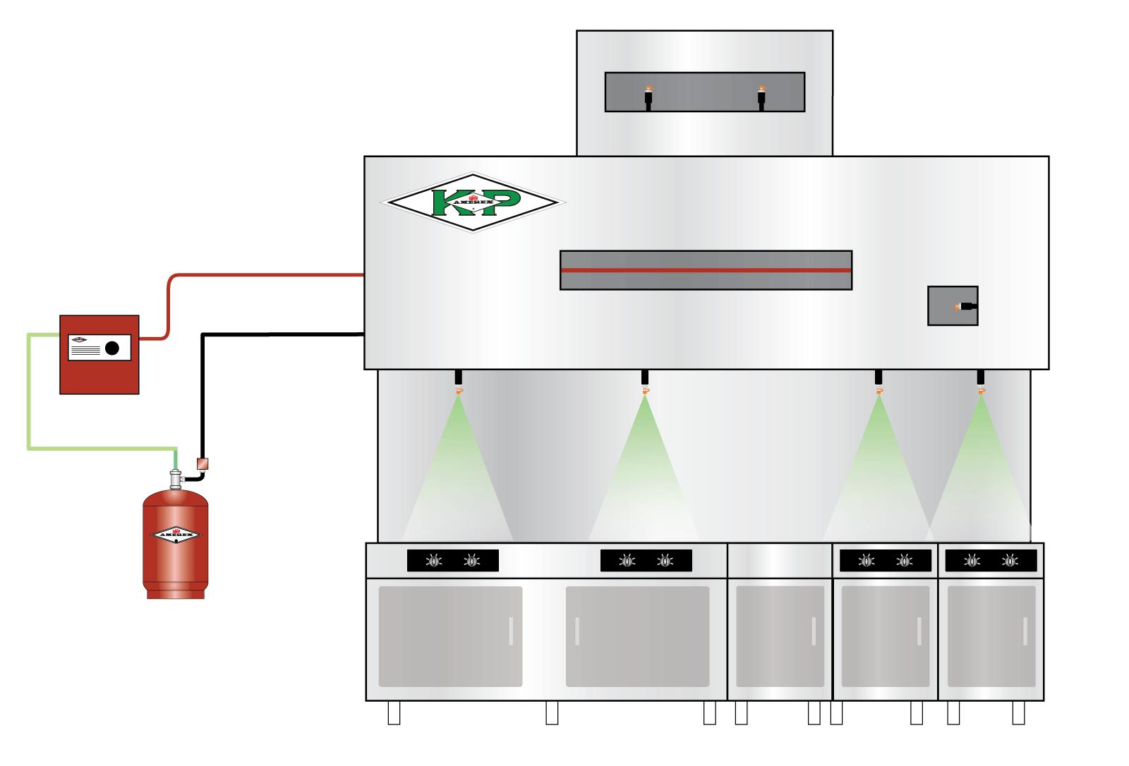 fire suppression systems | accurex on international starter wiring  diagram, atlas switch wiring diagram,