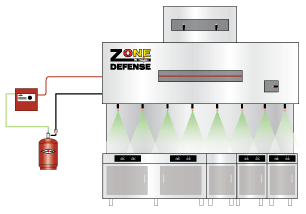 Amerex Zone Defence Product Rendering